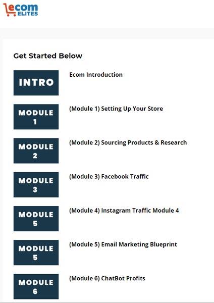 best ecommerce course training online